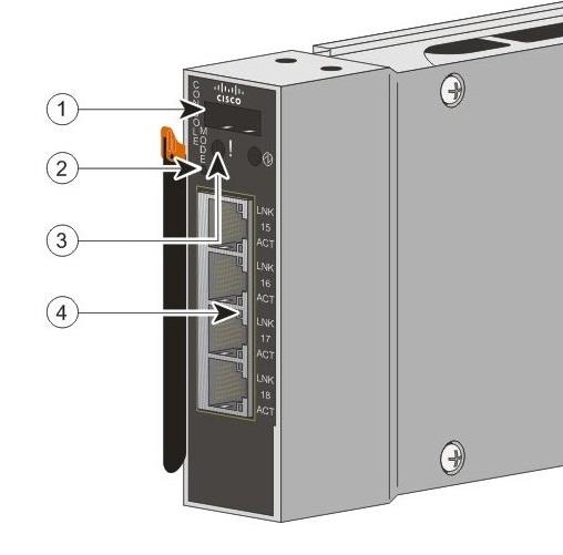 Консольный порт USB