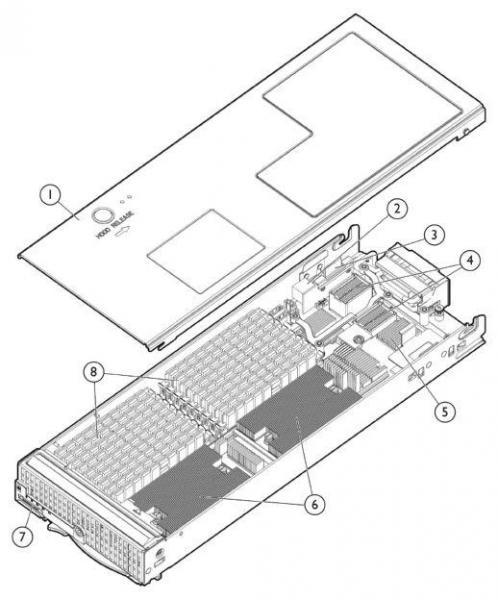 Схема строения HP Proliant