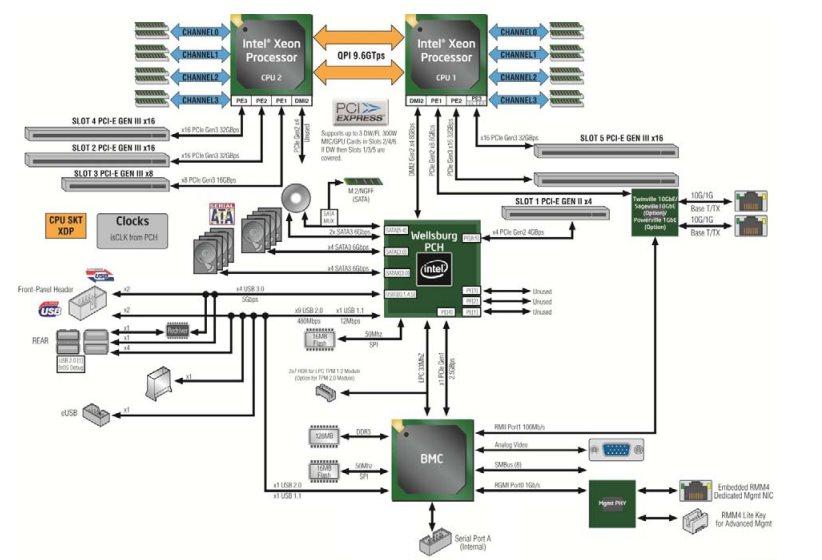Контроллер HP SAS Controller Smart Array P440 820834-B21