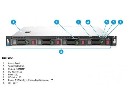 HP ProLiant DL60 Gen9 front scheme