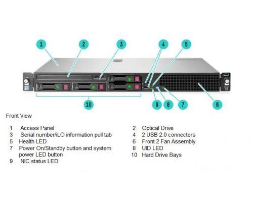 HPE ProLiant DL20 Gen9 front schema