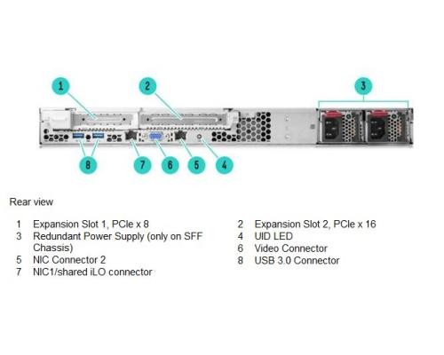 HPE ProLiant DL20 Gen9 rear schema