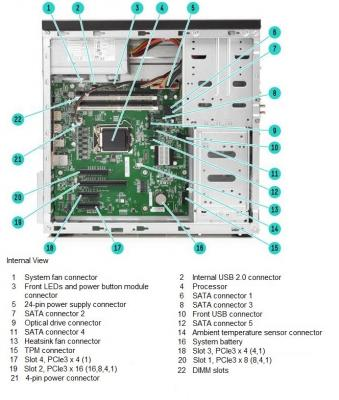 HPE ProLiant ML10 Gen9 open schema