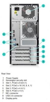 HPE ProLiant ML10 Gen9 rear schema
