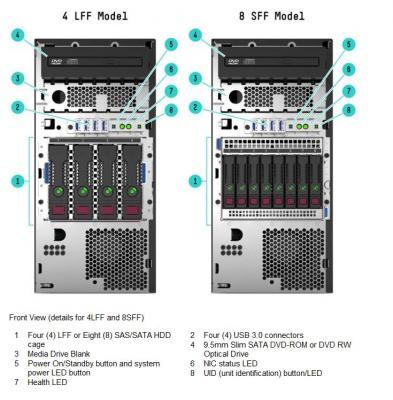 HPE ProLiant ML30 Gen9 front scheme