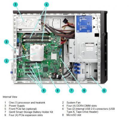 HPE ProLiant ML30 Gen9 open 2