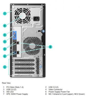 HPE ProLiant ML30 Gen9 rear scheme