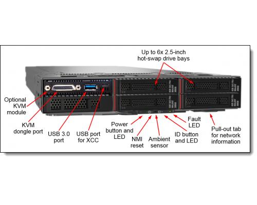 Lenovo SD530 TIScom передняя панель 2