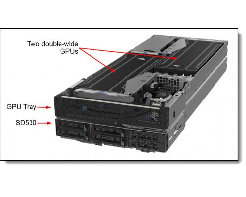 Lenovo SD530 TIScom дополнительная корзина для GPU
