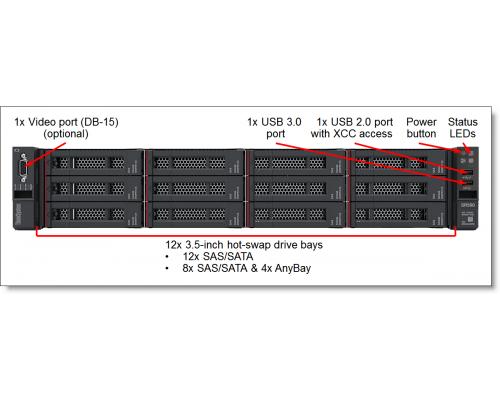 Сервер Lenovo SR590 2U 12 портов