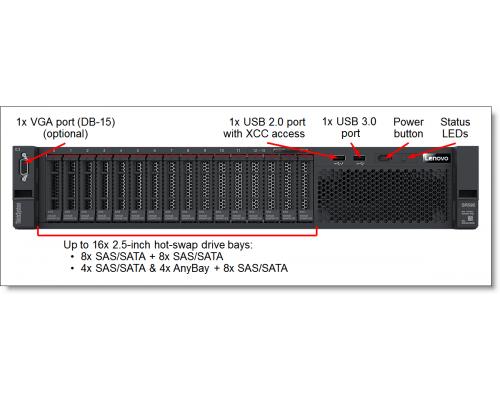 Сервер Lenovo SR590 2U 16 портов