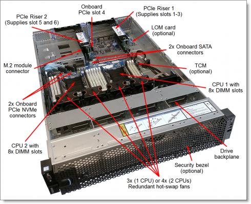 Сервер Lenovo SR590 2U наполнение