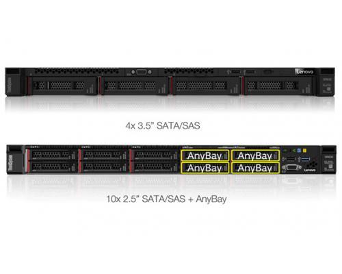Lenovo SR630 1U дисковые порты