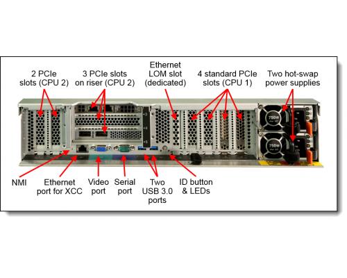 Lenovo SR850 2U TIScom задняя панель