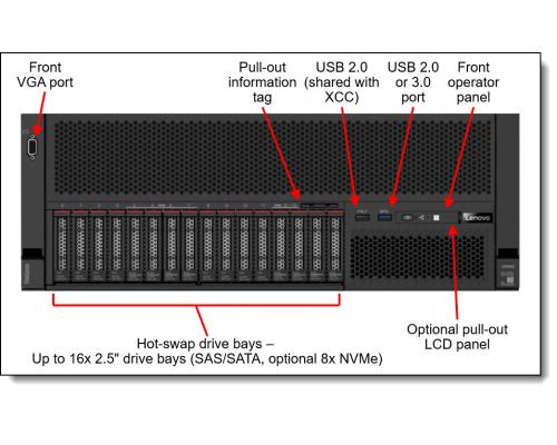 Lenovo SR860 4U дискиr2 TIScom