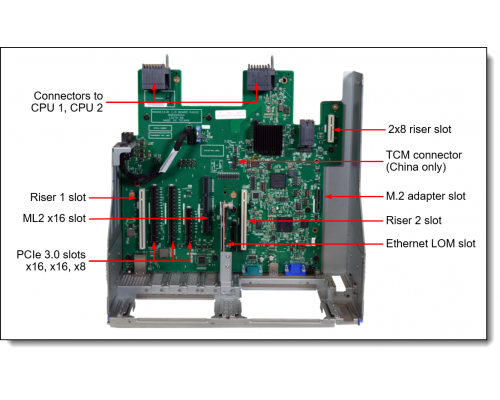 Lenovo SR950 4U IO лоток