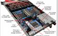 Lenovo SR630 1U наполнение