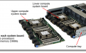Lenovo SR950 4U 2 системных платы