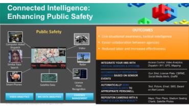 Hitachi Video Management Platform (VMP)